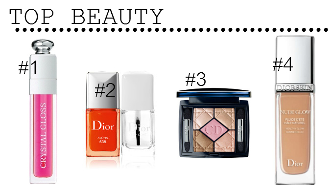 dior beauty Collection Electric Tropics
