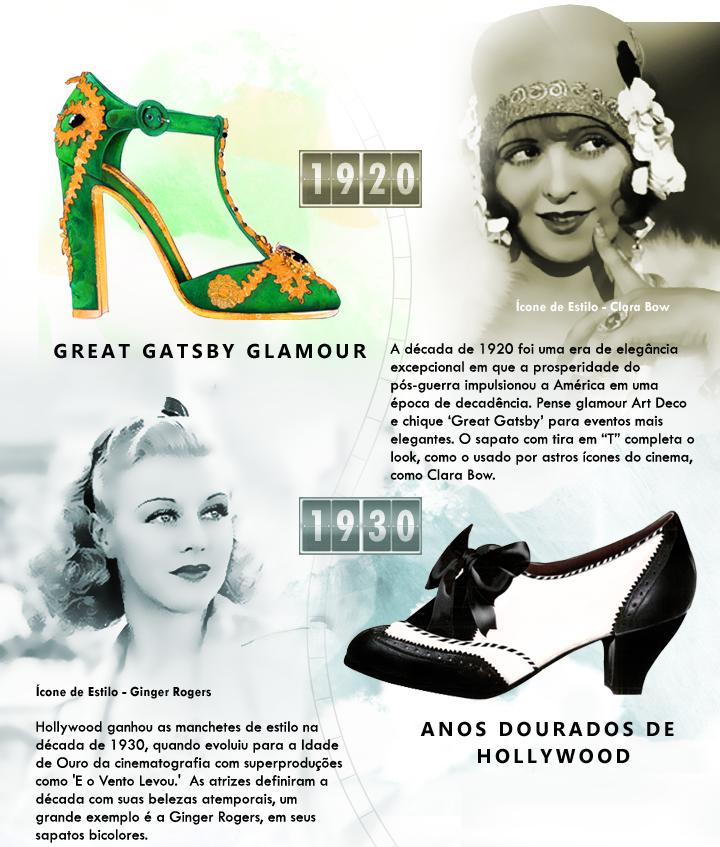 história dos sapatos anos 20 e 30