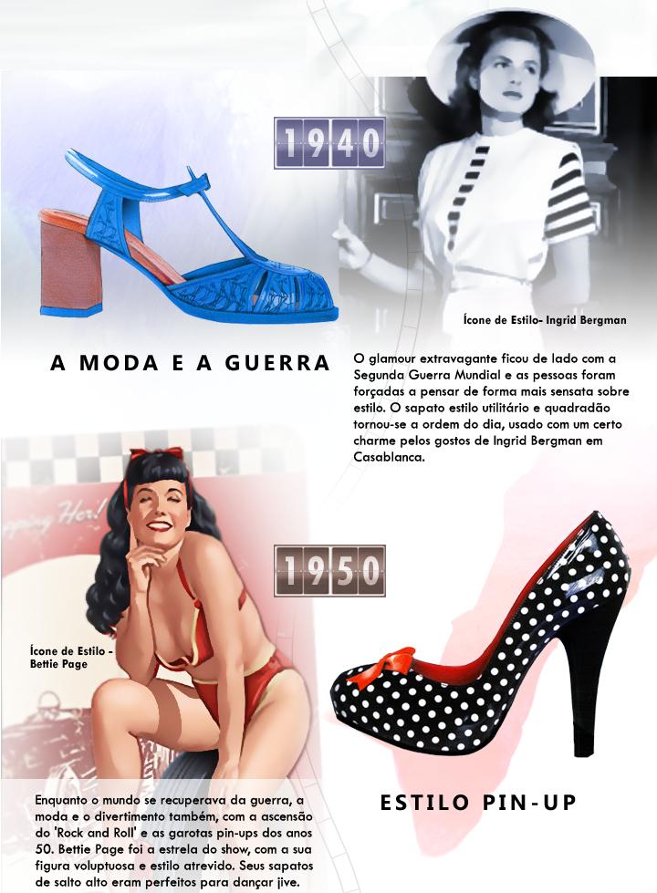 história dos sapatos anos 40 e 50