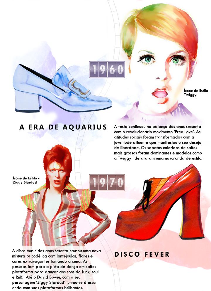 história dos sapatos anos 60 e 70