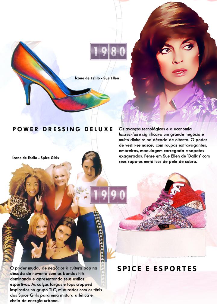 história dos sapatos anos 80 e 90