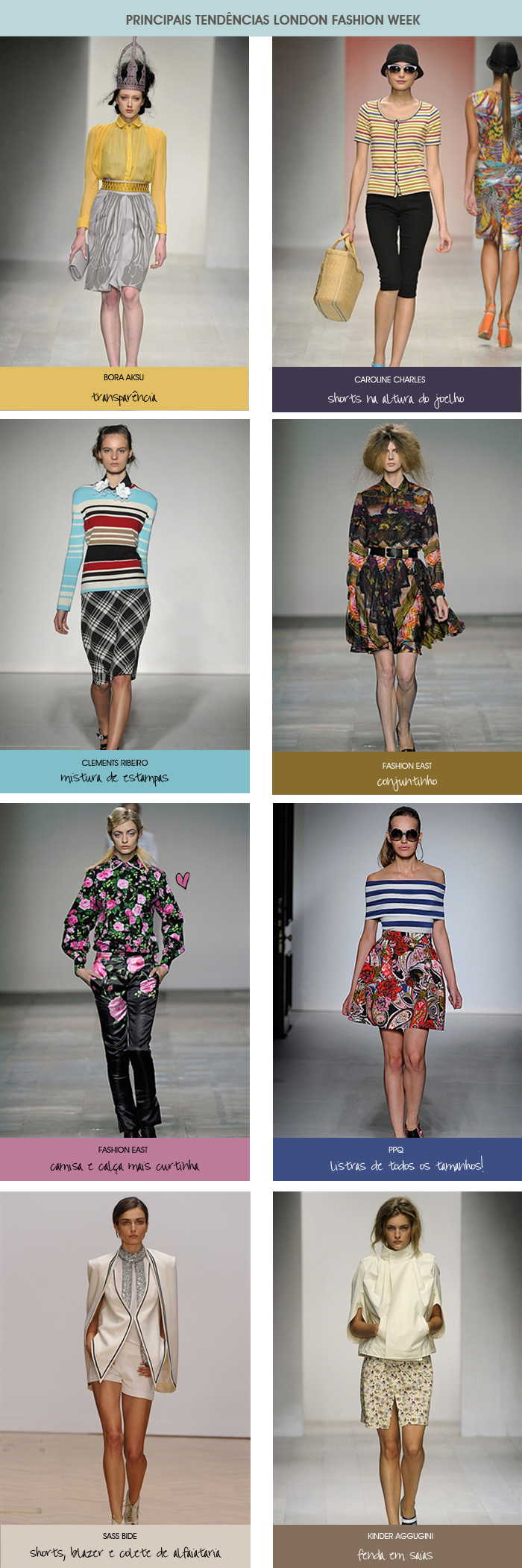Tendências e Styling London Fashion Week MeninaIT