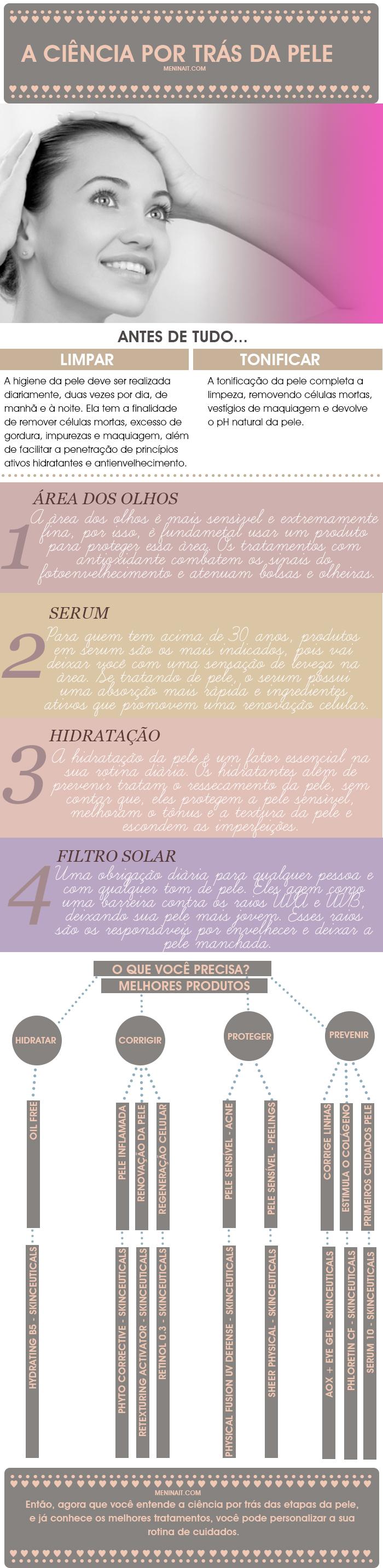 A ciência por trás da pele como limpar tonificar e quais os melhores tratamentos para cada tipo de pele Blog MeninaIT