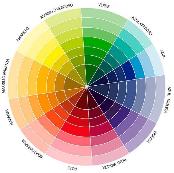 círculo-cromático-Como-combinar-as-cores-com-a-ajuda-do-círculo-cromático
