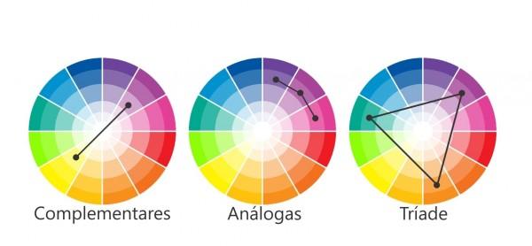 circulo cromatico para usar em looks