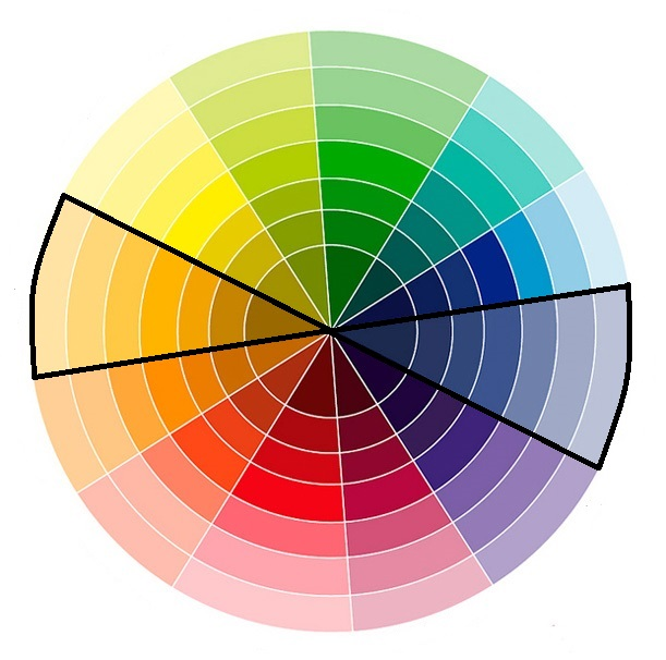 harmonia de cores complementar circulo cromático