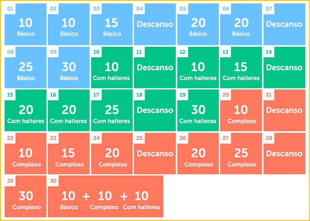 tabela de exercícios para fazer em casa e ter um bumbum ideal
