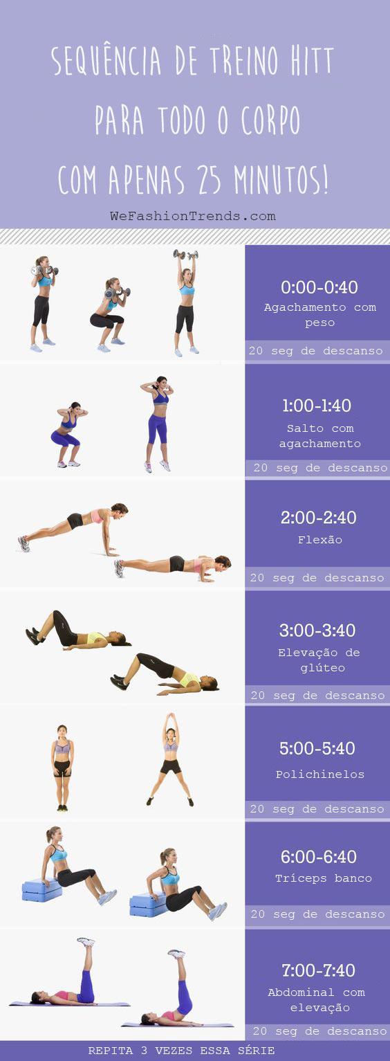 sequência-de-treino-HITT-para-todo-corpo
