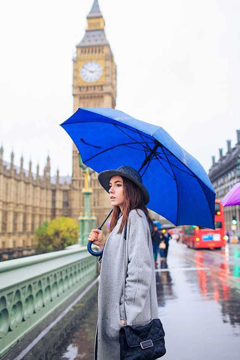 look-dia-de-chuva-com-chapeu