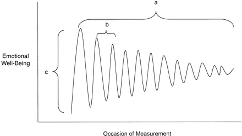 _modelo-de-cinco-fases-de-Kübler-Ross