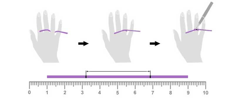 tamanho-aneis-diametro-dedo