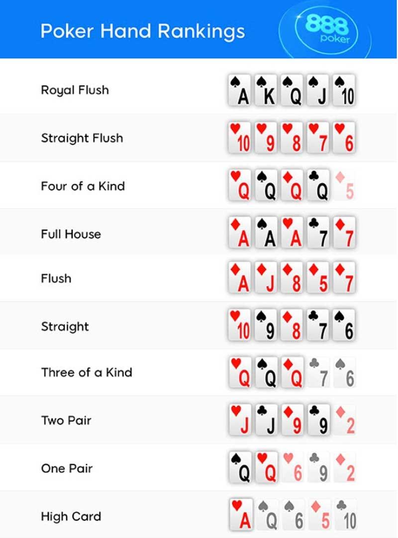 cartas-poker