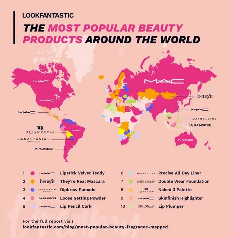 produtos-de-beleza-mais-comprados-usados-no-mundo